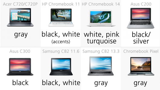 couleurs chromebook