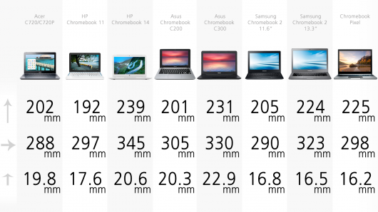 taille chromebook